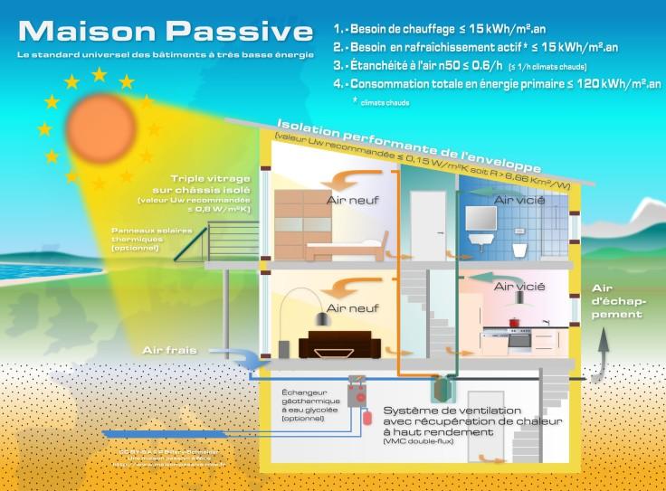plan_maison_passive_1